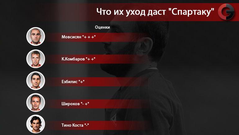 "Что их уход даст ""Спартаку"". Фото ""СЭ"""