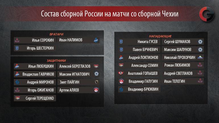 Состав сборной России на третий этап Евротура. Фото «СЭ»