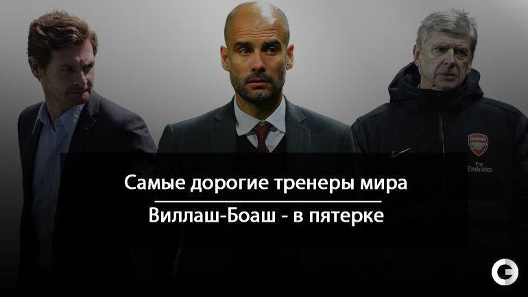 Самые дорогие тренеры мира.