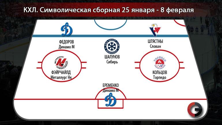 Символическая сборная КХЛ в период с 25 января по 8 февраля. Фото «СЭ»