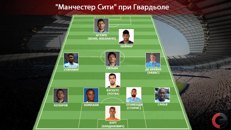 """""""Манчестер Сити"""". Сезон-2016/17. Фото «СЭ»"""