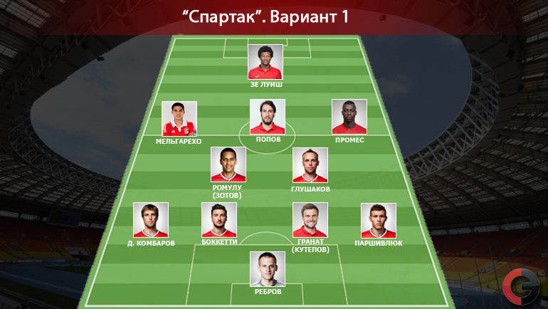"""""""Спартак"""". Схема 4-2-3-1. Фото «СЭ»"""
