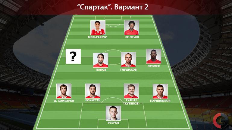 """""""Спартак"""". Схема 4-4-2. Фото «СЭ»"""