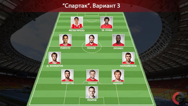 """""""Спартак"""". Схема 3-5-2. Фото «СЭ»"""