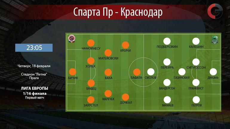 """""""Спарта"""" - """"Краснодар"""". Фото «СЭ»"""