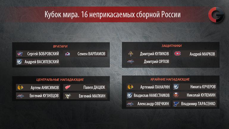 Тренерский штаб сборной России назвал имена 16 хоккеистов из НХЛ, которые включены в состав национальной команды на Кубок мира. Фото «СЭ»