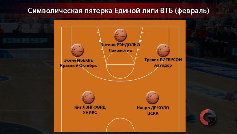 Символическая пятерка Единой лиги ВТБ в феврале. Фото «СЭ»