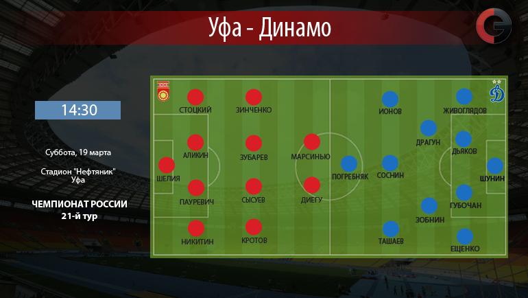 """""""Уфа"""" vs """"Динамо"""". Фото «СЭ»"""