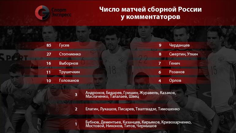 Все комментаторы сборной России. Фото «СЭ»