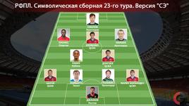 Символическая сборная 23-го тура РФПЛ.