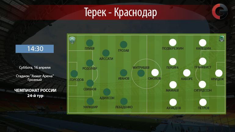 """""""Терек"""" - """"Краснодар"""". Фото """"СЭ"""""""