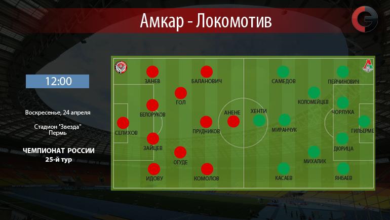 """Амкар"" vs ""Локомотив"". Фото «СЭ»"