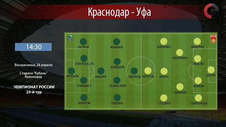 """Краснодар"" vs ""Уфа"". Фото «СЭ»"