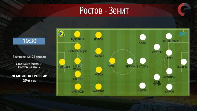"""""""Ростов"""" vs """"Зенит"""". Фото «СЭ»"""