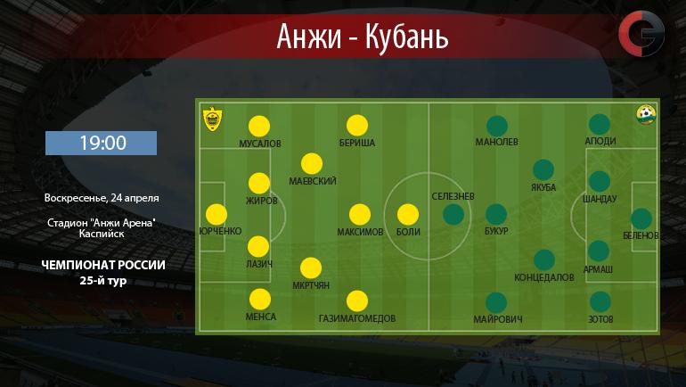 """Анжи"" vs ""Кубань"". Фото «СЭ»"