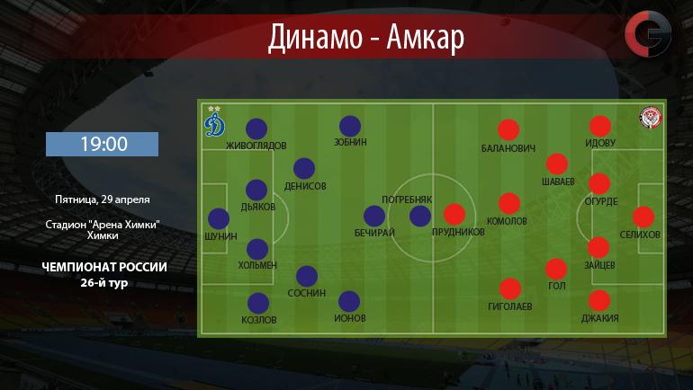 """""""Динамо"""" vs """"Амкар"""". Фото """"СЭ"""""""