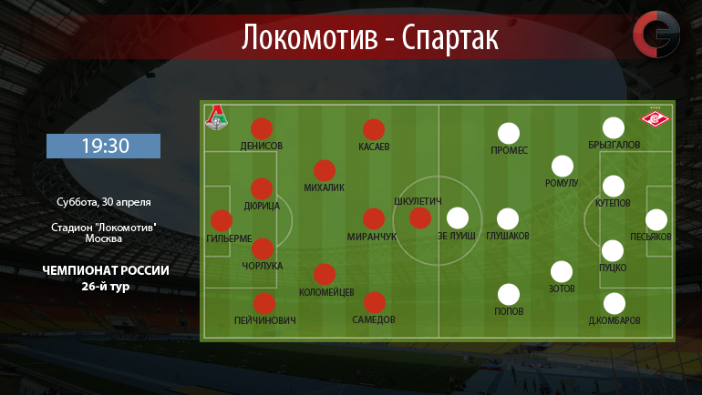 """Локомотив"" vs ""Спартак"". Фото «СЭ»"