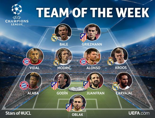 Сборная недели Лиги чемпионов. Фото UEFA