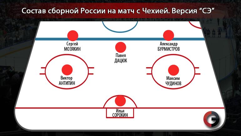 Россия против Чехии. Вторая пятерка. Фото «СЭ»