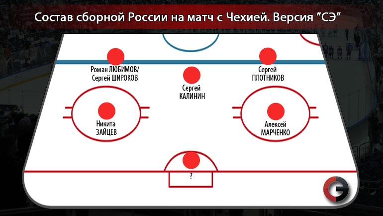 Россия против Чехии. Третья пятерка. Фото «СЭ»