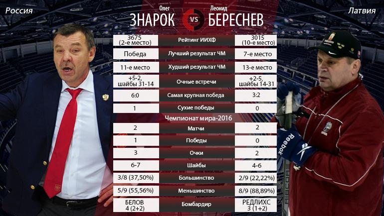 Олег Знарок vs Леонид Береснев. Фото «СЭ»