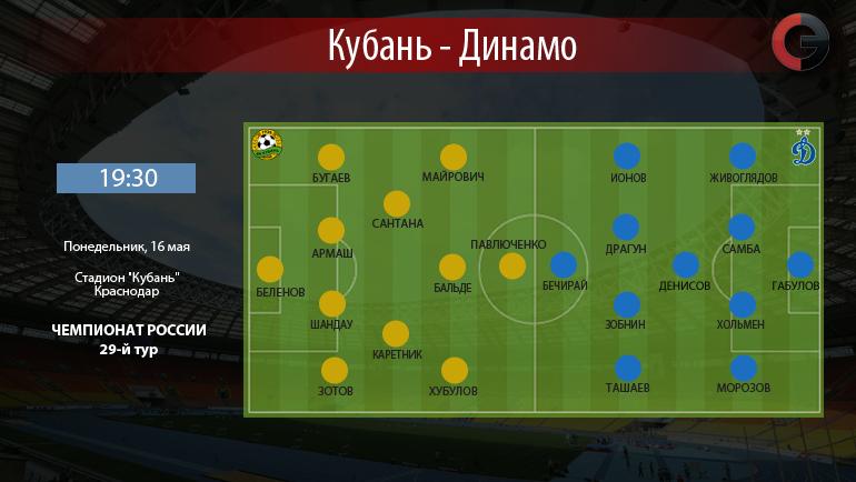 """""""Кубань"""" vs """"Динамо"""". Фото «СЭ»"""