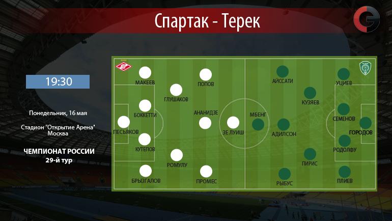"""""""Спартак"""" vs """"Терек"""". Фото «СЭ»"""