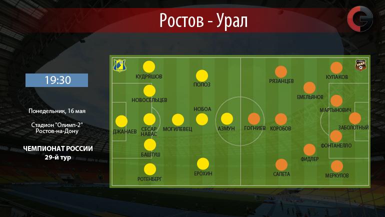 """""""Ростов"""" vs """"Урал"""". Фото «СЭ»"""