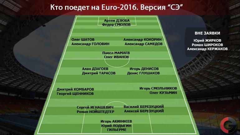 """Сборная России на Euro-2016. Фото """"СЭ"""""""
