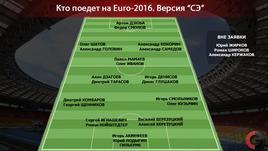 Сборная России на Euro-2016.