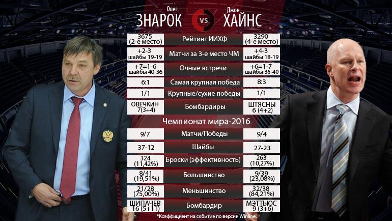 Олег ЗНАРОК vs Джон ХАЙНС. Фото «СЭ»