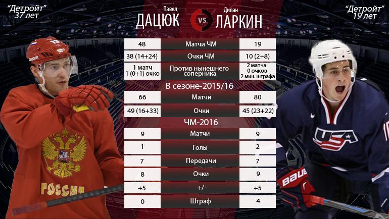 Павел ДАЦЮК vs Дилан ЛАРКИН. Фото «СЭ»