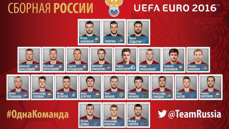 Состав сборной России на Euro-2016. Фото twitter.com