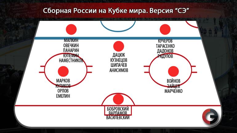 Состав сборной России на Кубок мира. Фото «СЭ»