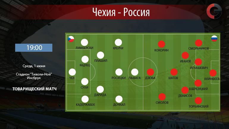 Чехия - Россия. Ориентировочные составы. Фото «СЭ»