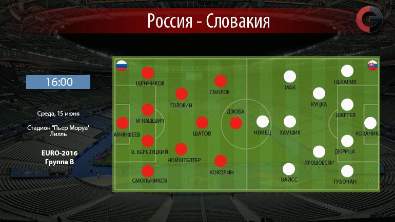 """Россия vs Словакия. Фото """"СЭ"""""""