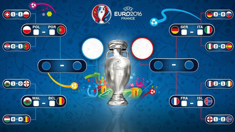 Сетка плей-офф Euro-2016. Фото uefa.com