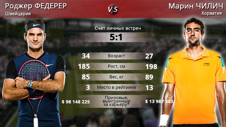 "Роджер Федерер vs. Марин Чилич. Фото ""СЭ"""