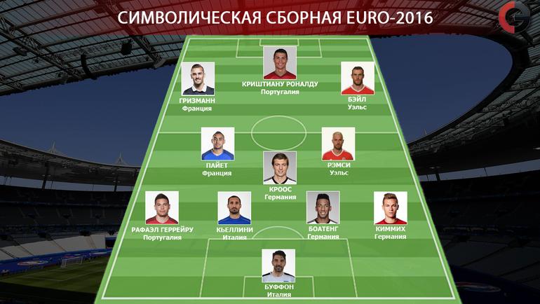 Символическая сборная чемпионата Европы-2016. Фото «СЭ»