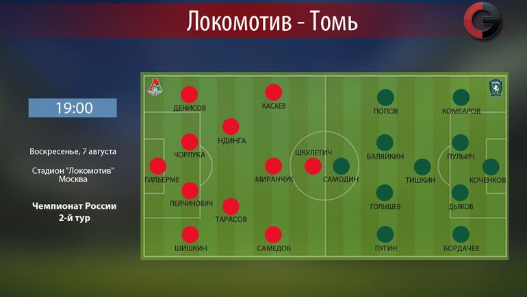 """""""Локомотив"""" – """"Томь"""". Фото «СЭ»"""