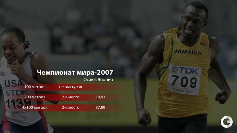 "Усэйн БОЛТ: чемпионат мира-2007. Фото ""СЭ"""