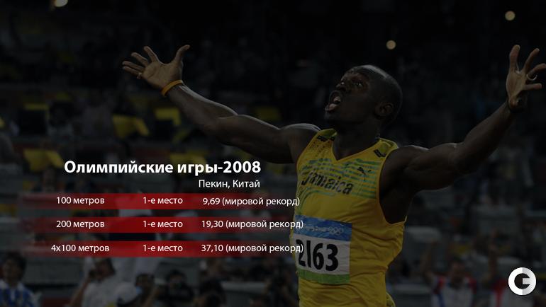 """Усэйн БОЛТ: Олимпийские игры-2008. Фото """"СЭ"""""""