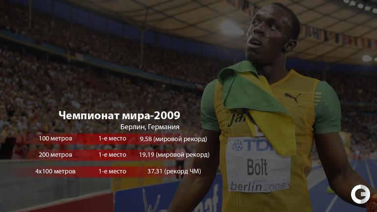 "Усэйн БОЛТ: чемпионат мира-2009. Фото ""СЭ"""