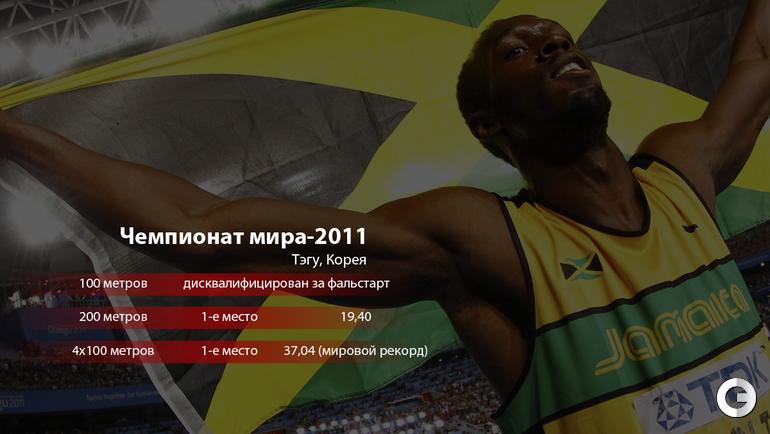 "Усэйн БОЛТ: чемпионат мира-2011. Фото ""СЭ"""