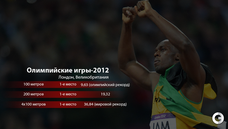 """Усэйн БОЛТ: Олимпийские игры-2012. Фото """"СЭ"""""""
