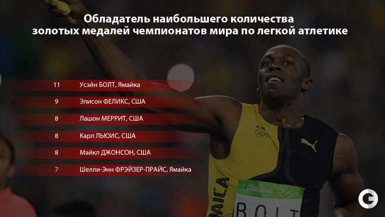 """Обладатель наибольшего количества золотых медалей чемпионатов мира по легкой атлетике. Фото """"СЭ"""""""