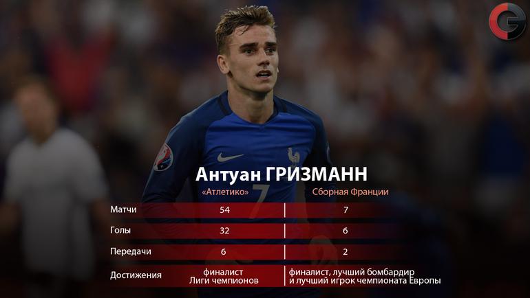 "Антуан ГРИЗМАНН в сезоне-2015/16. Фото ""СЭ"""