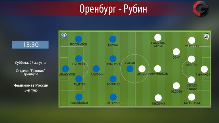 """""""Оренбург"""" vs """"Рубин"""". Фото """"СЭ"""""""