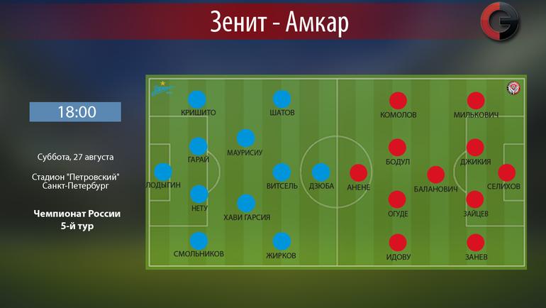 """Зенит"" vs ""Амкар"". Фото ""СЭ"""
