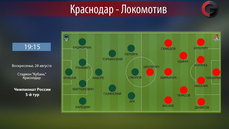 """""""Краснодар"""" vs. """"Локомотив"""". Фото """"СЭ"""""""